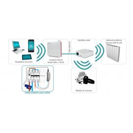 Kit S. Energy control 3G Wifi 0.638.611 Ducasa